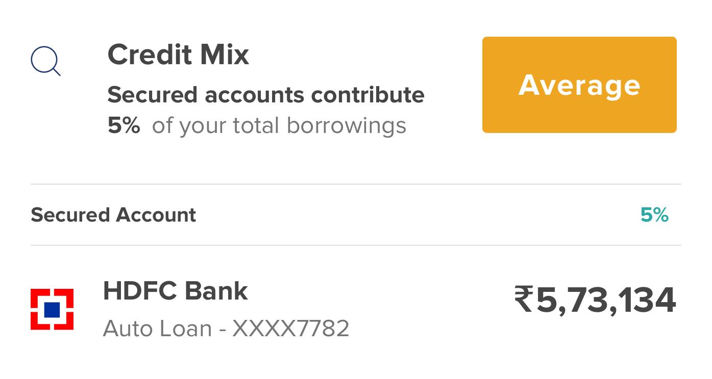 Credit Mix